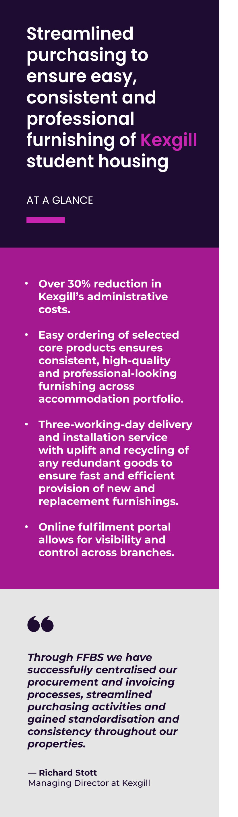Streamlined purchasing to ensure easy, consistent and professional furnishing of Kexgill student housing